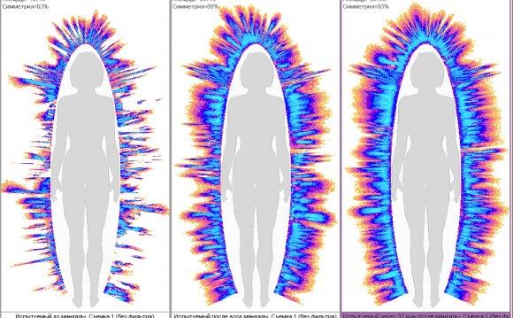 Чудеса картин с нанопокрытием